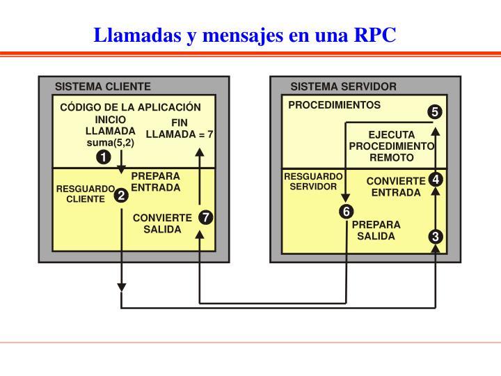 Llamadas y mensajes en una RPC