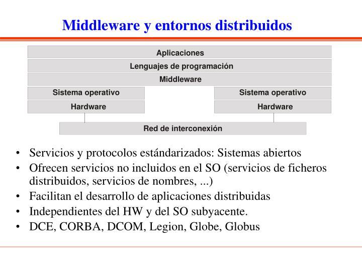 Middleware y entornos distribuidos