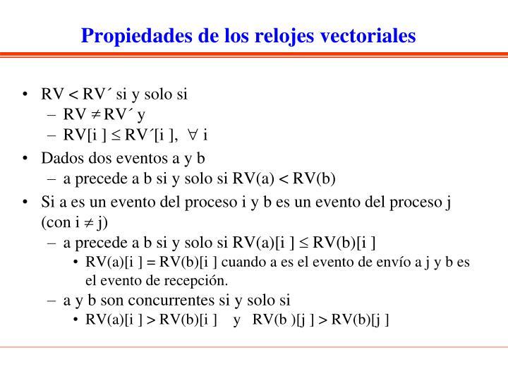 Propiedades de los relojes vectoriales