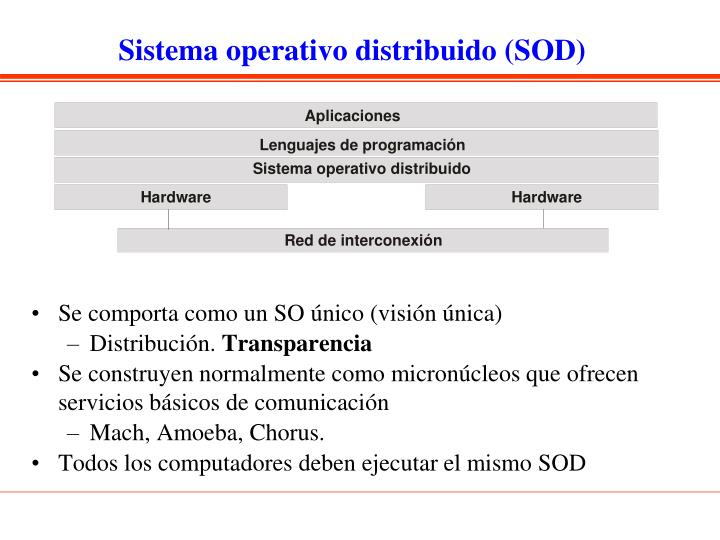 Sistema operativo distribuido (SOD)