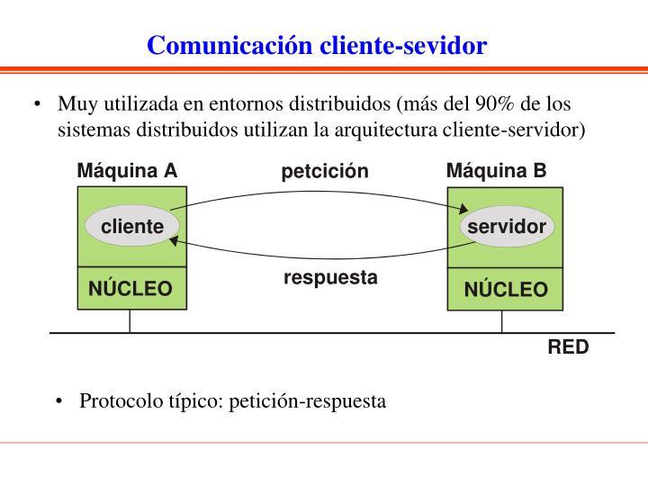 Comunicación cliente-sevidor