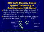 dbscan density based spatial clustering of applications with noise