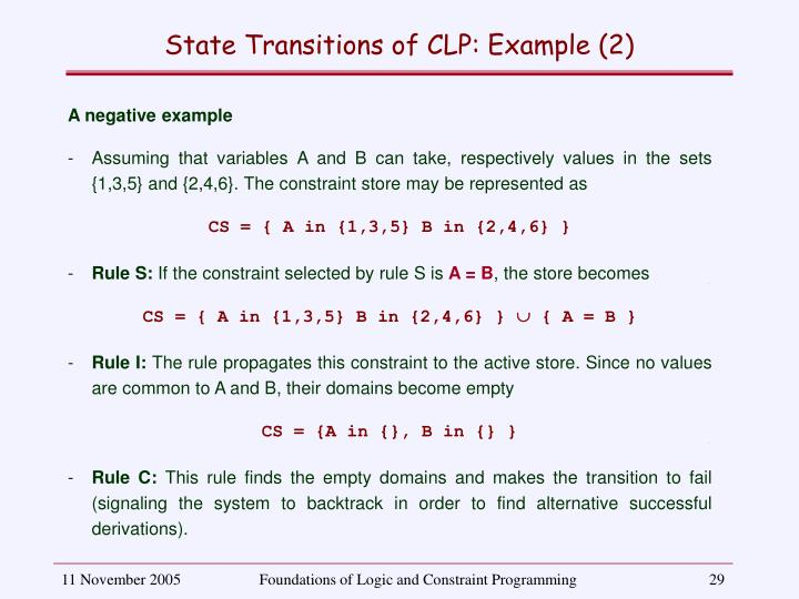 State Transitions of CLP: Example (2)