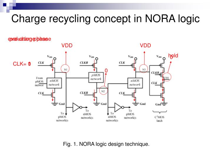 Charge recycling concept in NORA logic