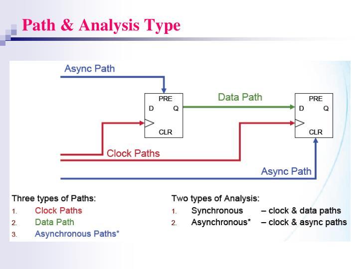 Path & Analysis Type