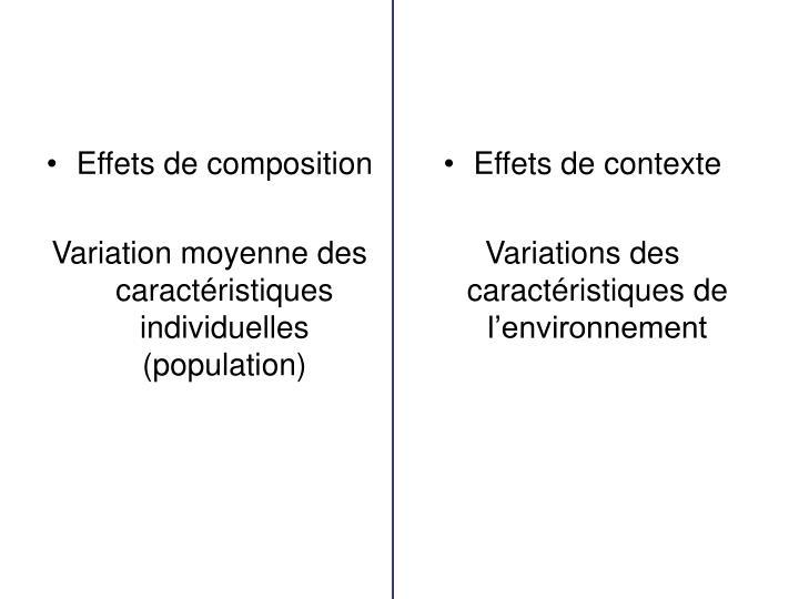 Effets de composition