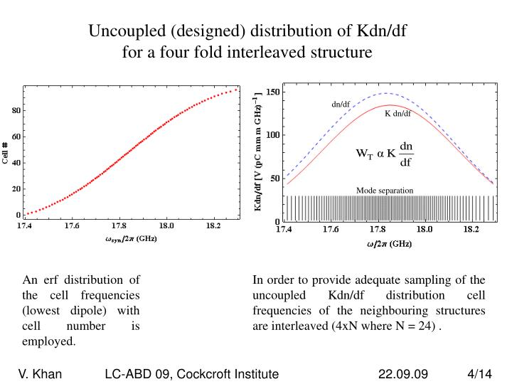 Uncoupled (designed) distribution of