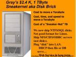 gray s 2 4 k 1 tbyte sneakernet aka disk brick