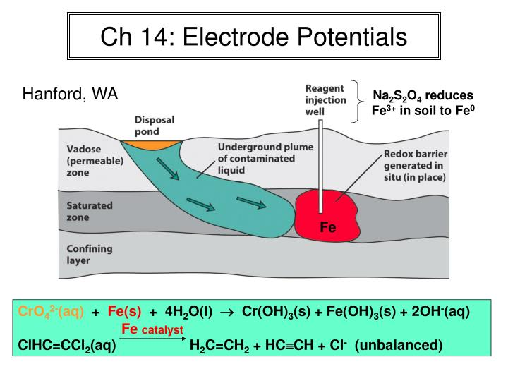 ch 14 electrode potentials n.