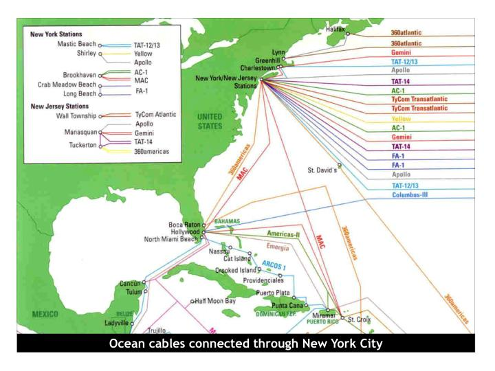 Ocean cables connected through New York City