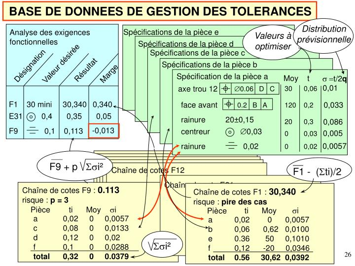 BASE DE DONNEES DE GESTION DES TOLERANCES