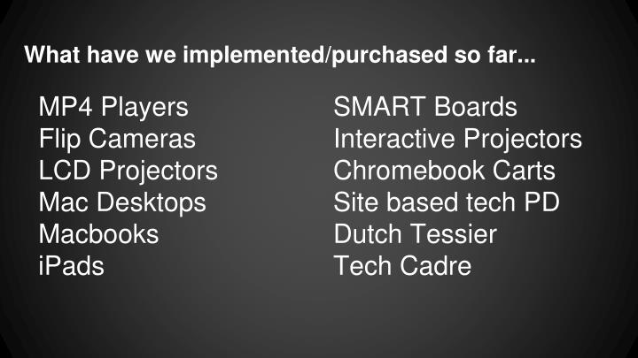 What have we implemented/purchased so far...