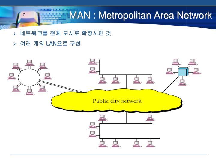 MAN : Metropolitan Area Network