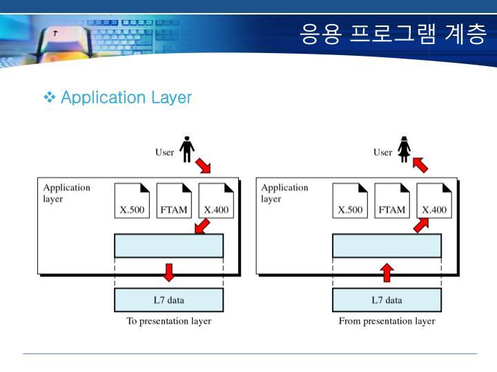 응용 프로그램 계층