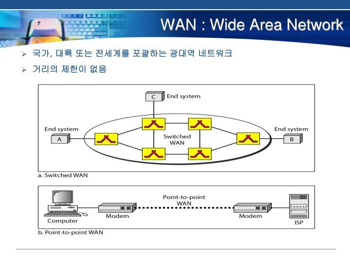 WAN : Wide Area Network