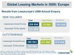 global leasing markets in 2009 europe