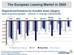 the european leasing market in 20092