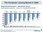 the european leasing market in 20093