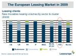 the european leasing market in 20094