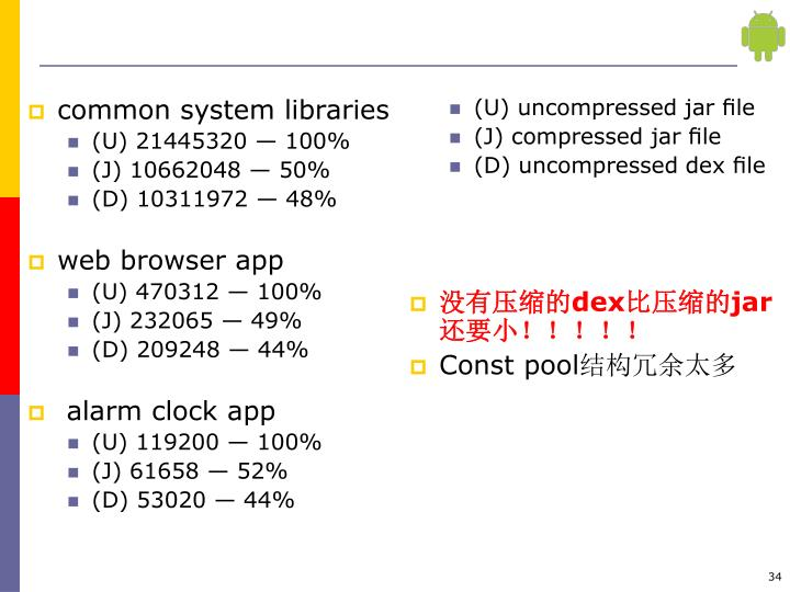 common system libraries