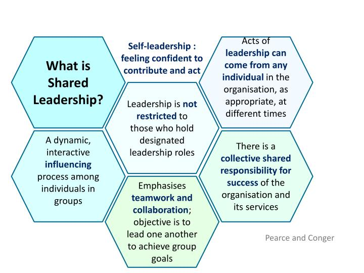 What is Shared Leadership?