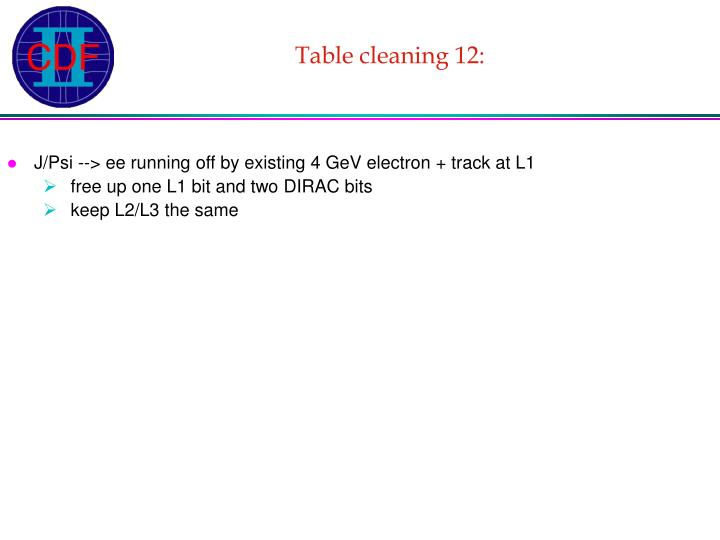 Table cleaning 12: