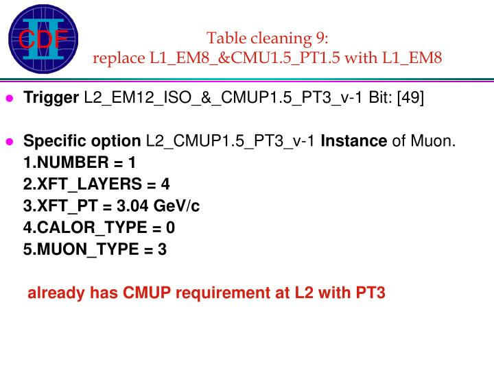 Table cleaning 9: