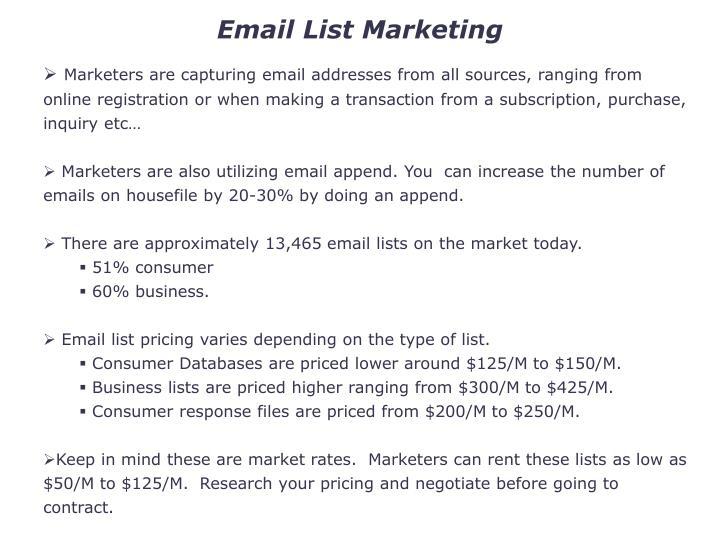 Email List Marketing