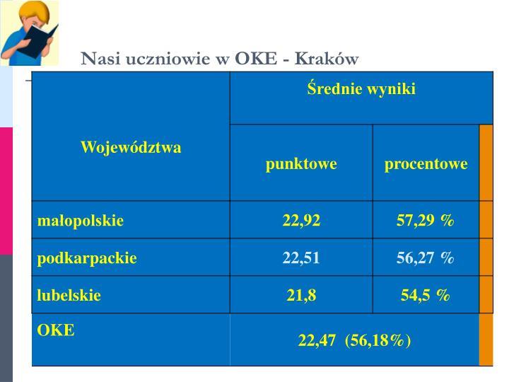 Nasi uczniowie w OKE - Kraków