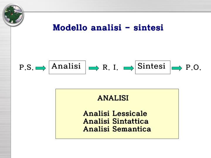 Modello analisi - sintesi