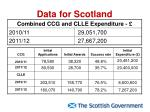 data for scotland