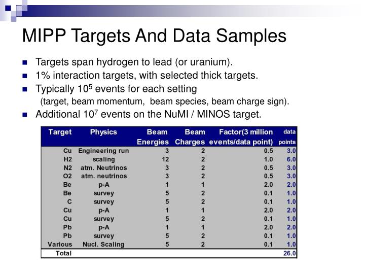 MIPP Targets And Data Samples
