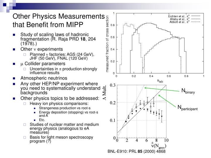 Other Physics Measurements that Benefit from MIPP
