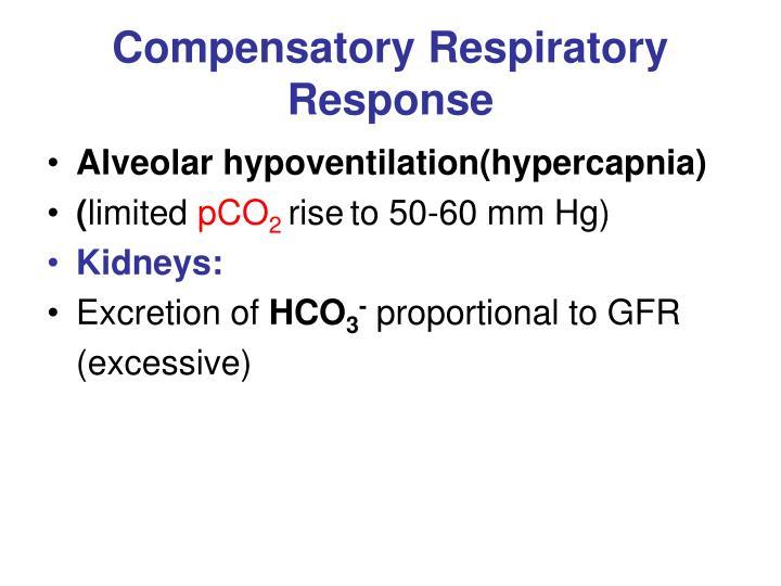 Compensatory Respiratory Response