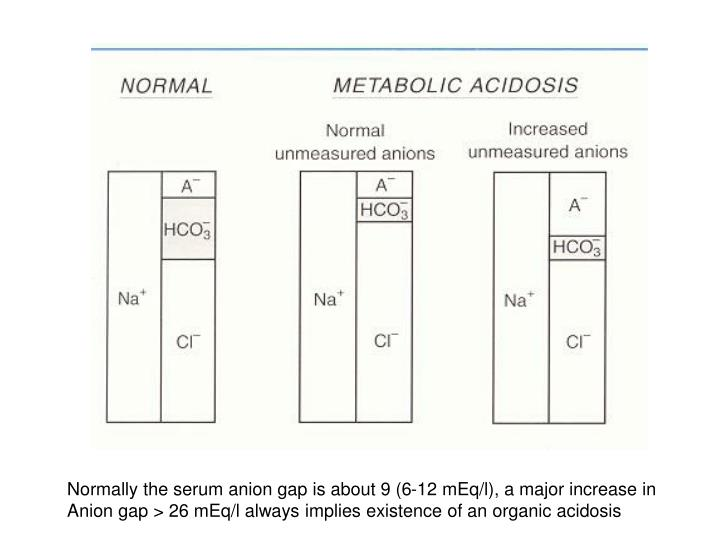Normally the serum anion gap is about 9 (6-12 mEq/l), a major increase in