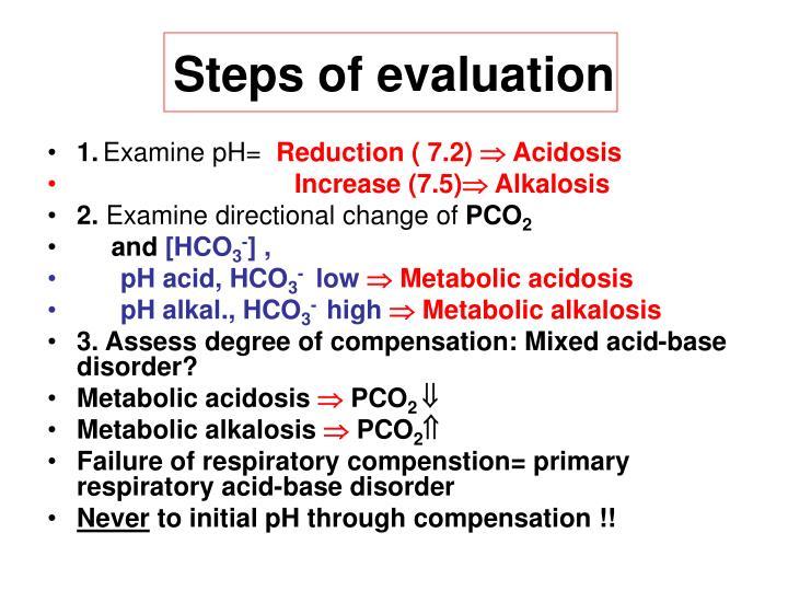 Steps of evaluation
