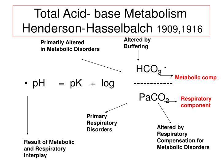 Total Acid- base Metabolism