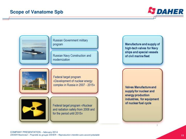 Scope of Vanatome Spb