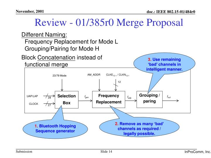 Review - 01/385r0 Merge Proposal