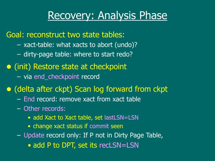 Recovery: Analysis Phase