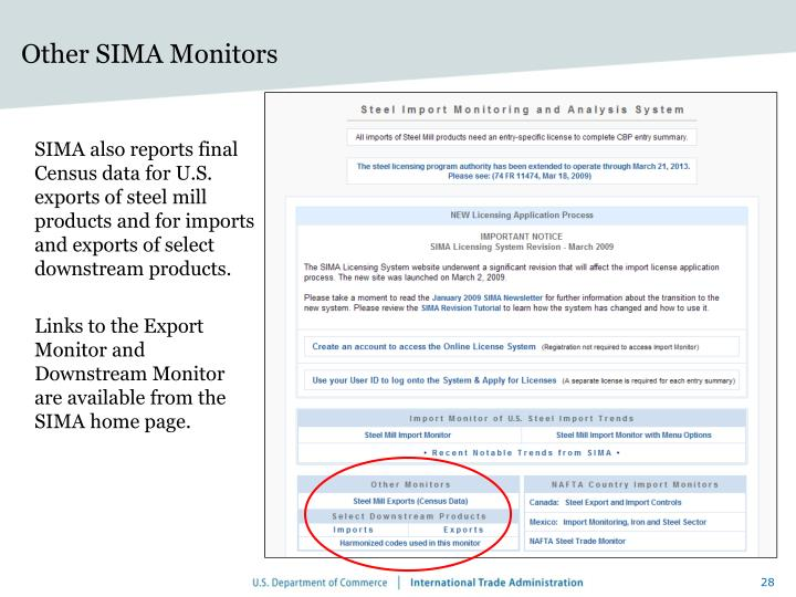 Other SIMA Monitors