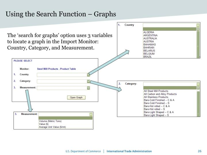 Using the Search Function – Graphs