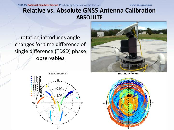 rotation introduces angle changes for time difference of single difference (TDSD) phase observables