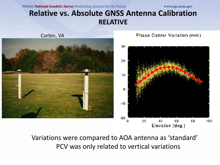 Relative vs. Absolute GNSS Antenna Calibration