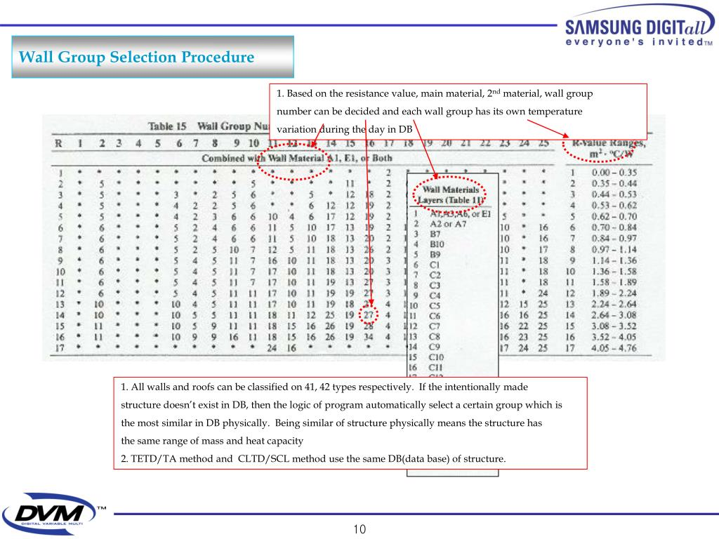 PPT - Load Calculation Manual 2003 04 03 PowerPoint
