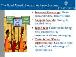 the road ahead steps to achieve success