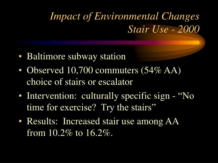 Impact of Environmental Changes