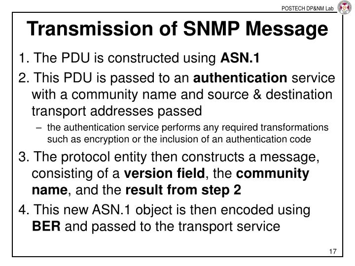 Transmission of SNMP Message