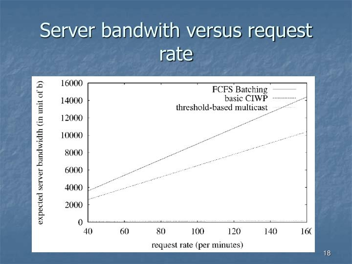 Server bandwith versus request rate