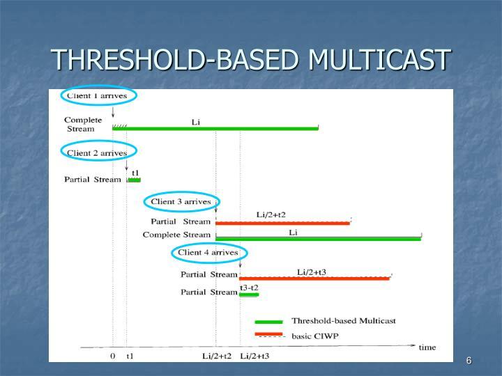 THRESHOLD-BASED MULTICAST